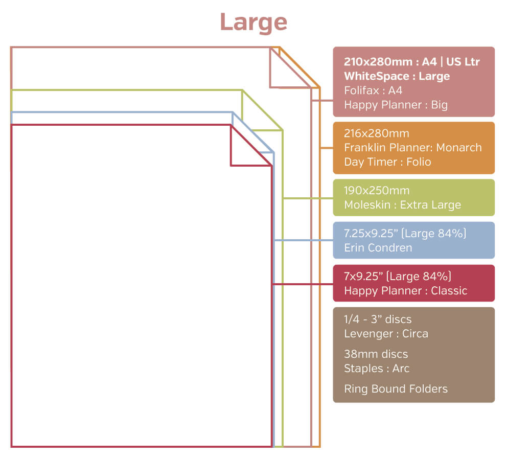 THE BEGINNERS GUIDE TO PLANNER BINDERS AND PAGE SIZES